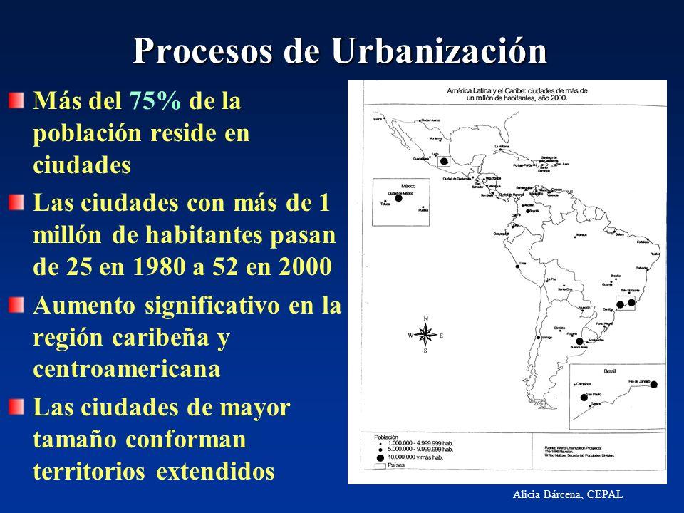 Alicia Bárcena, CEPAL Procesos de Urbanización Más del 75% de la población reside en ciudades Las ciudades con más de 1 millón de habitantes pasan de