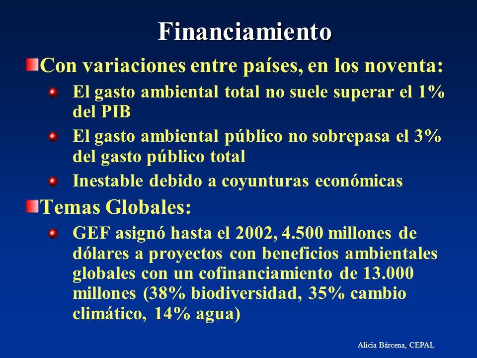Alicia Bárcena, CEPAL Financiamiento Con variaciones entre países, en los noventa: El gasto ambiental total no suele superar el 1% del PIB El gasto am