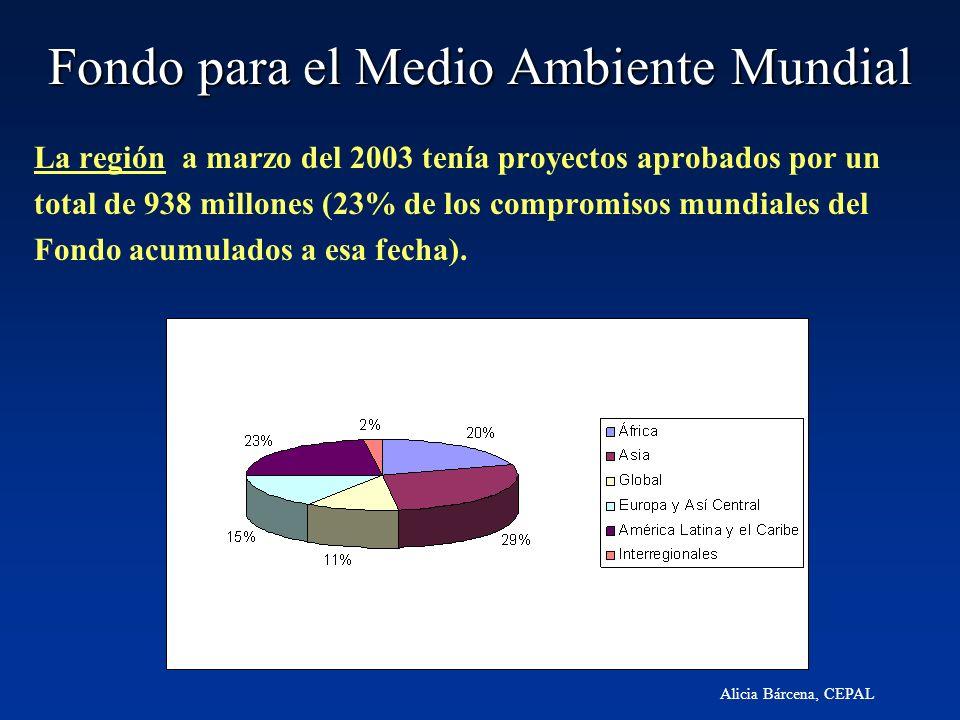 Alicia Bárcena, CEPAL Fondo para el Medio Ambiente Mundial La región a marzo del 2003 tenía proyectos aprobados por un total de 938 millones (23% de l