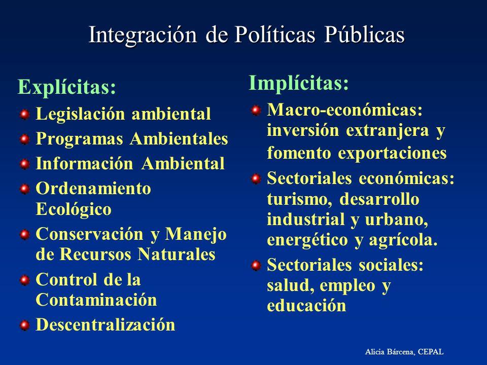 Alicia Bárcena, CEPAL Integración de Políticas Públicas Integración de Políticas Públicas Explícitas: Legislación ambiental Programas Ambientales Info