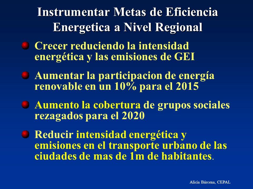 Alicia Bárcena, CEPAL Instrumentar Metas de Eficiencia Energetica a Nivel Regional Crecer reduciendo la intensidad energética y las emisiones de GEI A