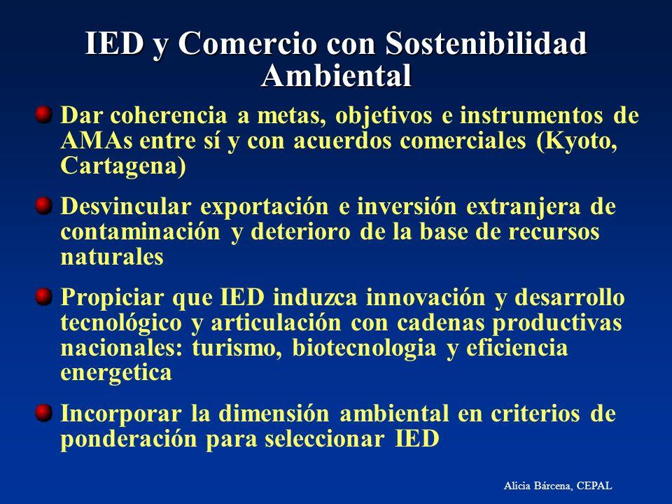 Alicia Bárcena, CEPAL IED y Comercio con Sostenibilidad Ambiental Dar coherencia a metas, objetivos e instrumentos de AMAs entre sí y con acuerdos com