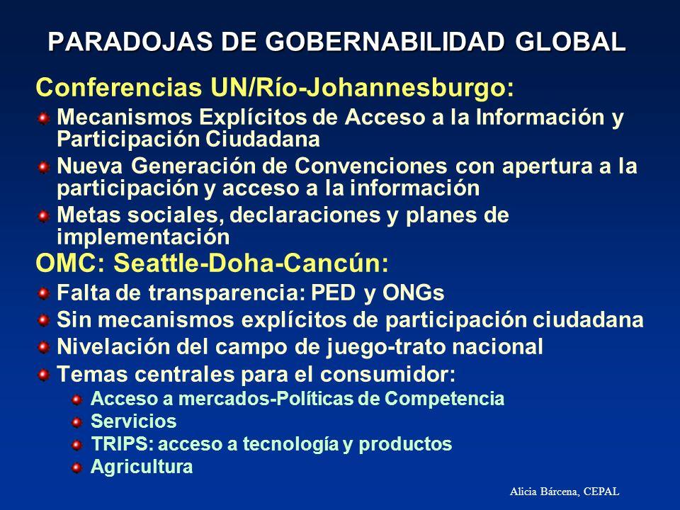 Alicia Bárcena, CEPAL PARADOJAS DE GOBERNABILIDAD GLOBAL Conferencias UN/Río-Johannesburgo: Mecanismos Explícitos de Acceso a la Información y Partici