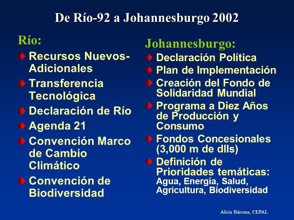 Alicia Bárcena, CEPAL De Río-92 a Johannesburgo 2002 Río: Recursos Nuevos- Adicionales Transferencia Tecnológica Declaración de Río Agenda 21 Convenci