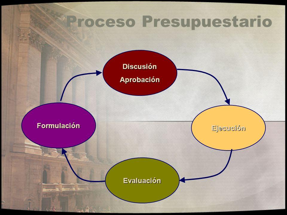 Proceso Presupuestario DiscusiónAprobación Ejecución Evaluación Formulación