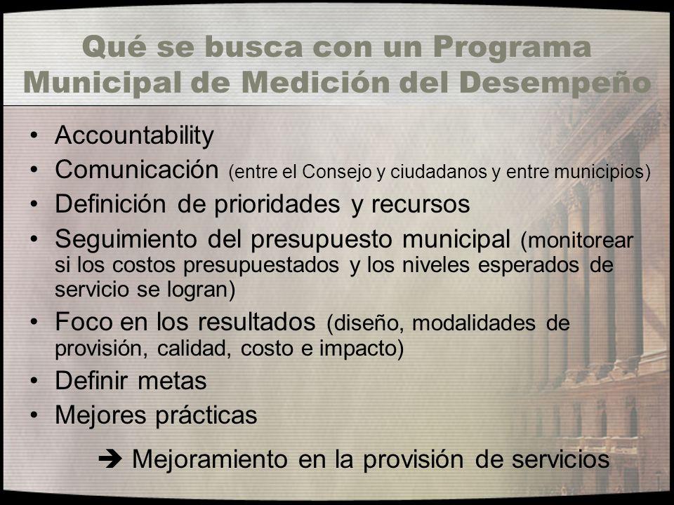 Qué se busca con un Programa Municipal de Medición del Desempeño Accountability Comunicación (entre el Consejo y ciudadanos y entre municipios) Defini