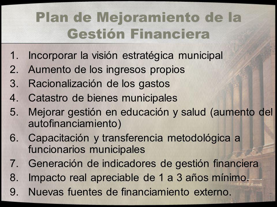 Plan de Mejoramiento de la Gestión Financiera 1.Incorporar la visión estratégica municipal 2.Aumento de los ingresos propios 3.Racionalización de los
