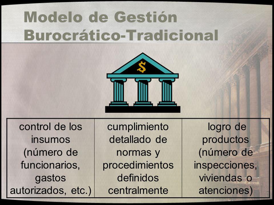 Modelo de Gestión Burocrático-Tradicional control de los insumos (número de funcionarios, gastos autorizados, etc.) cumplimiento detallado de normas y