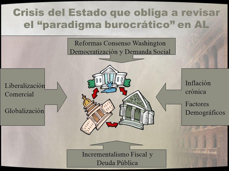 Crisis del Estado que obliga a revisar el paradigma burocrático en AL Reformas Consenso Washington Democratización y Demanda Social Incrementalismo Fi