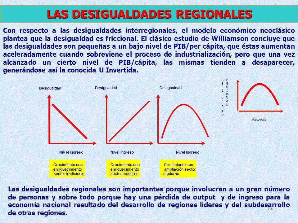 12 Con respecto a las desigualdades interregionales, el modelo económico neoclásico plantea que la desigualdad es friccional. El clásico estudio de Wi