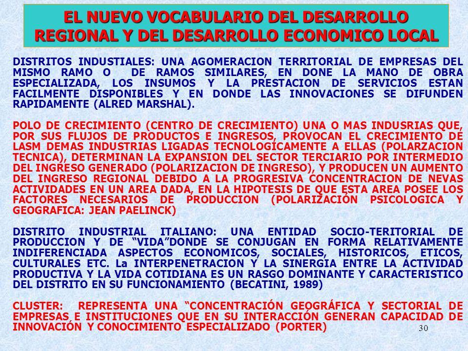 30 EL NUEVO VOCABULARIO DEL DESARROLLO REGIONAL Y DEL DESARROLLO ECONOMICO LOCAL DISTRITOS INDUSTIALES: UNA AGOMERACION TERRITORIAL DE EMPRESAS DEL MI