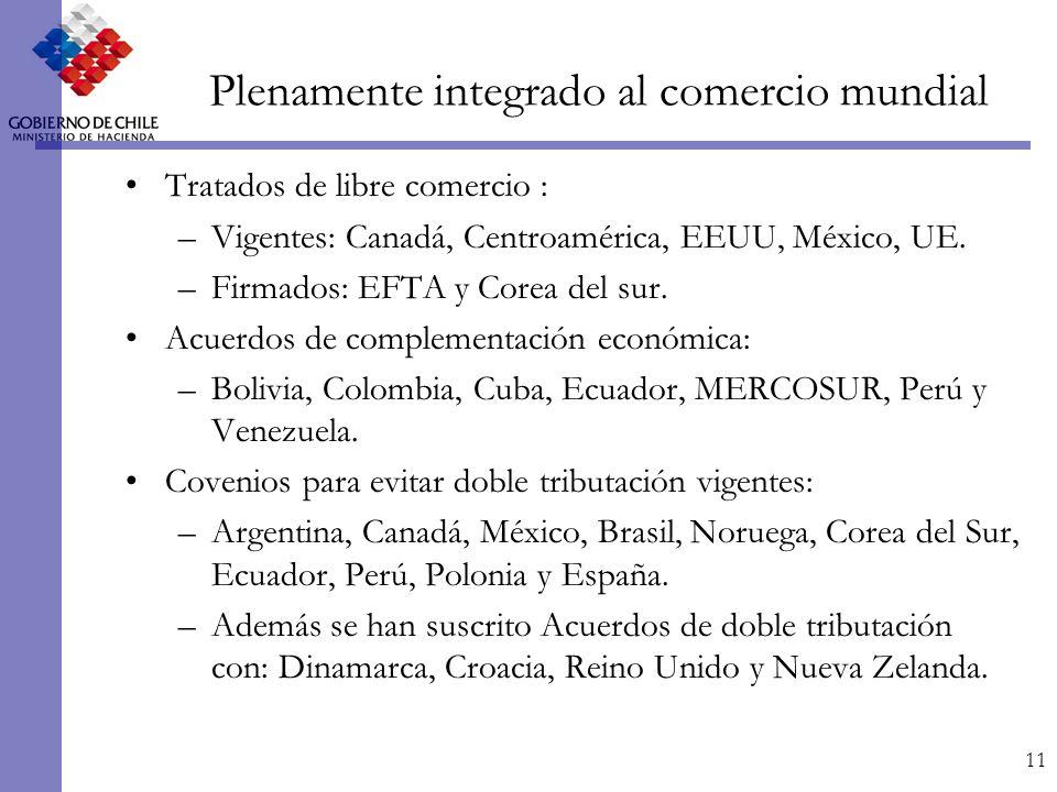 11 Plenamente integrado al comercio mundial Tratados de libre comercio : –Vigentes: Canadá, Centroamérica, EEUU, México, UE.