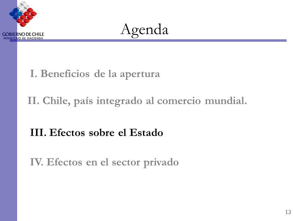 13 Agenda II. Chile, país integrado al comercio mundial.