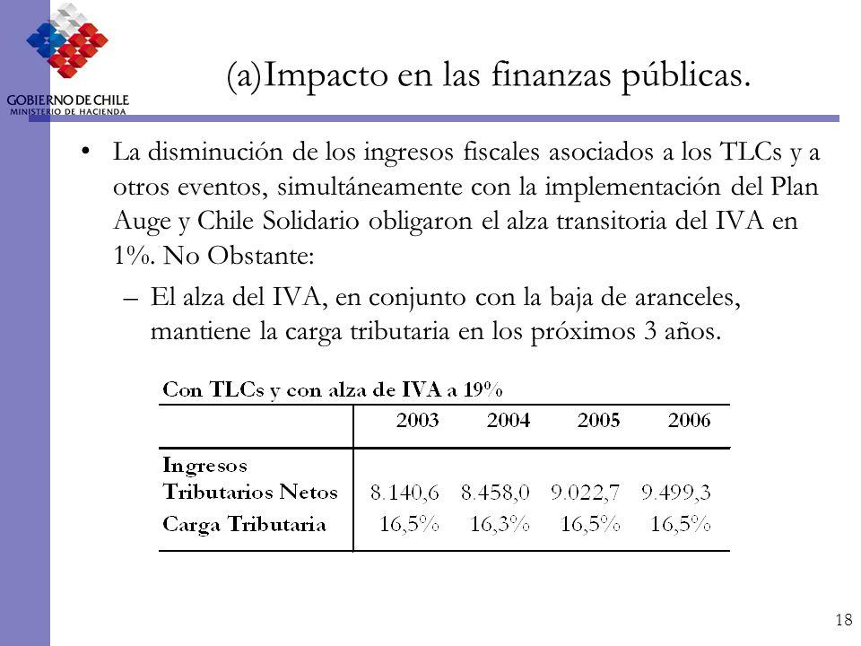 18 La disminución de los ingresos fiscales asociados a los TLCs y a otros eventos, simultáneamente con la implementación del Plan Auge y Chile Solidario obligaron el alza transitoria del IVA en 1%.