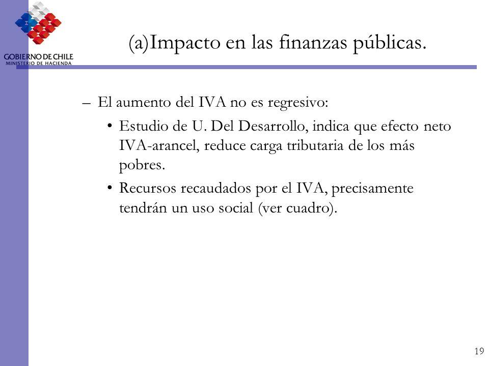 19 –El aumento del IVA no es regresivo: Estudio de U.
