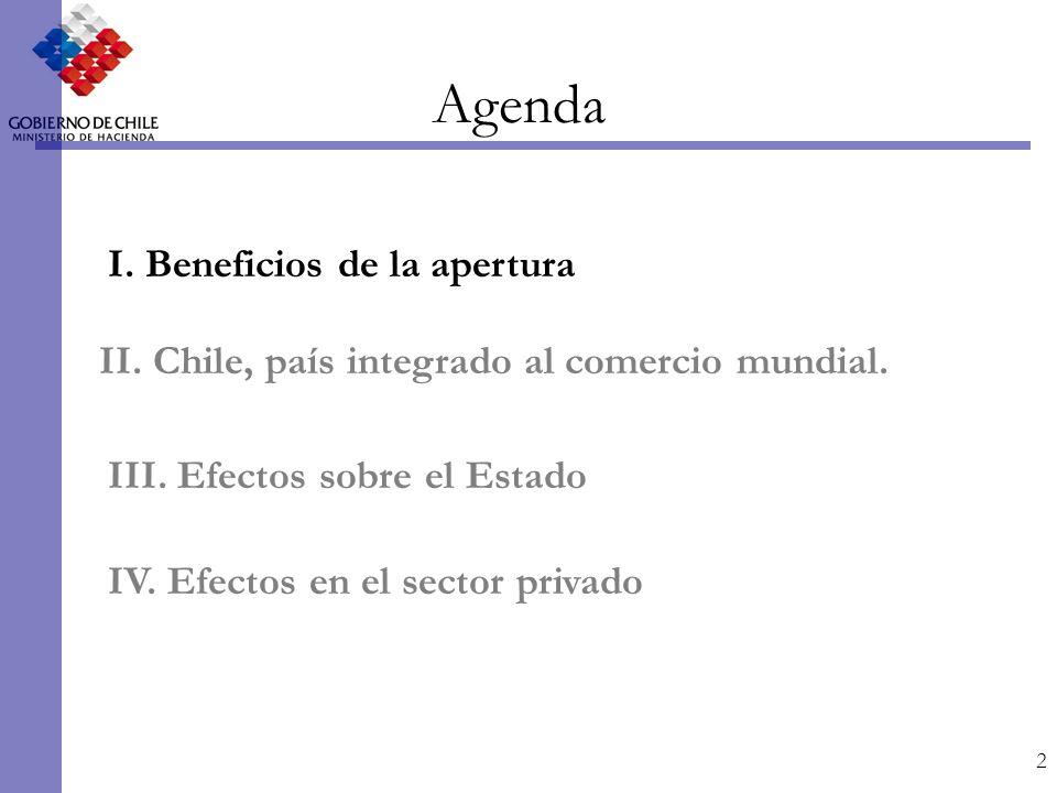 2 Agenda II. Chile, país integrado al comercio mundial.