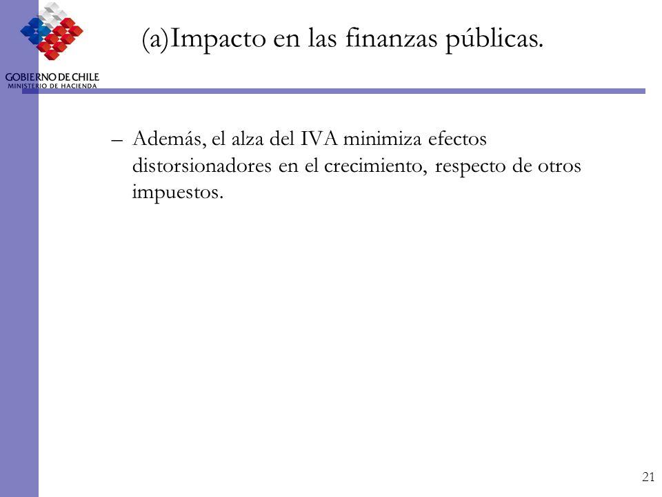 21 –Además, el alza del IVA minimiza efectos distorsionadores en el crecimiento, respecto de otros impuestos.