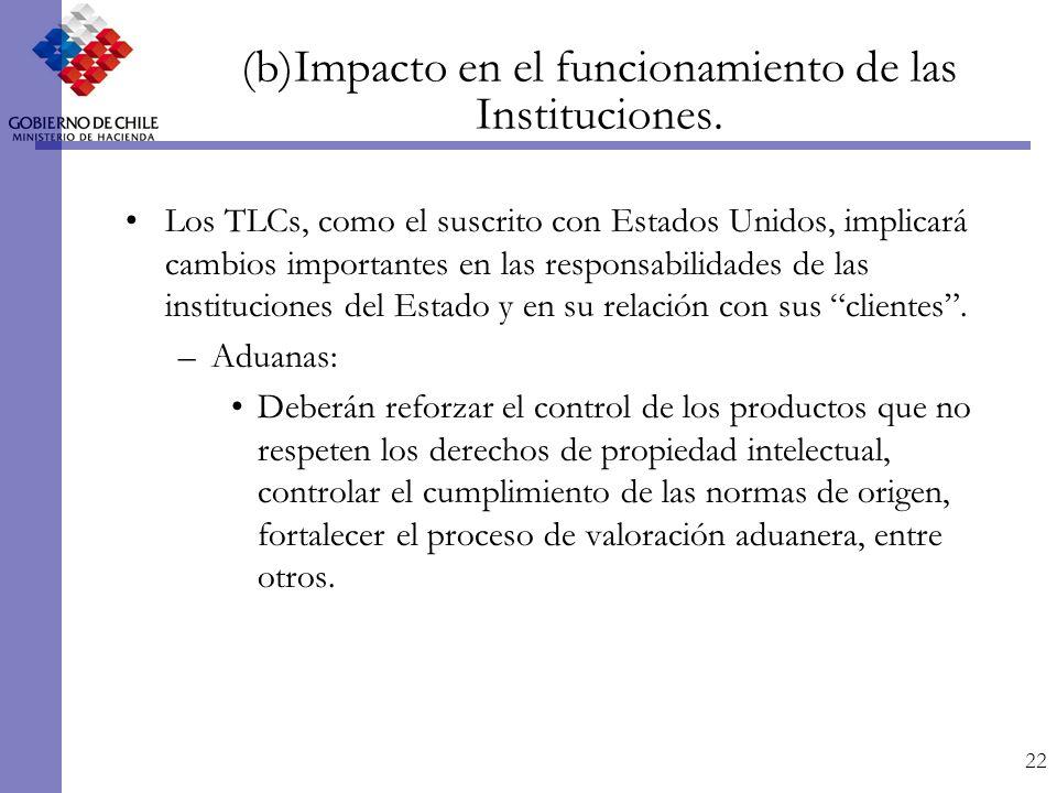 22 (b)Impacto en el funcionamiento de las Instituciones.