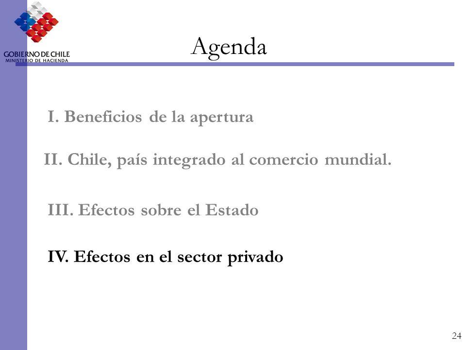 24 Agenda II. Chile, país integrado al comercio mundial.