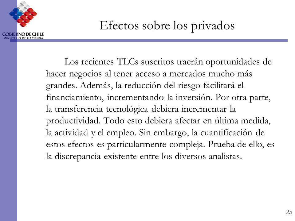 25 Efectos sobre los privados Los recientes TLCs suscritos traerán oportunidades de hacer negocios al tener acceso a mercados mucho más grandes.