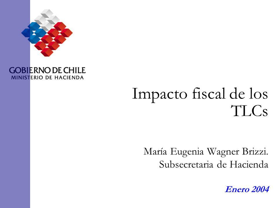 Impacto fiscal de los TLCs María Eugenia Wagner Brizzi. Subsecretaria de Hacienda Enero 2004