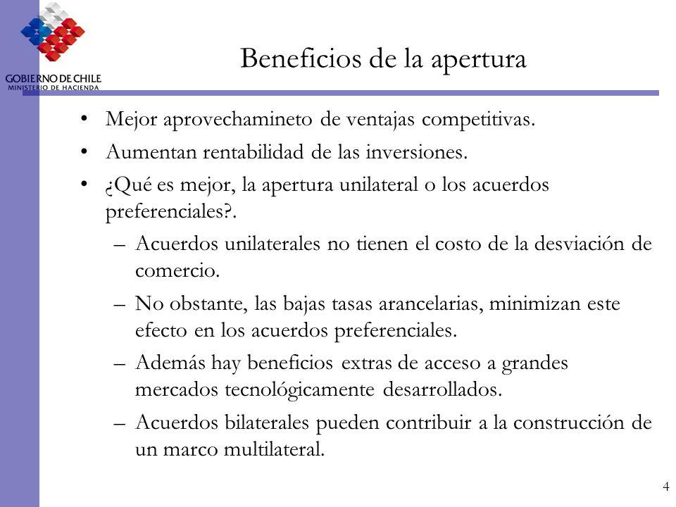 4 Beneficios de la apertura Mejor aprovechamineto de ventajas competitivas.