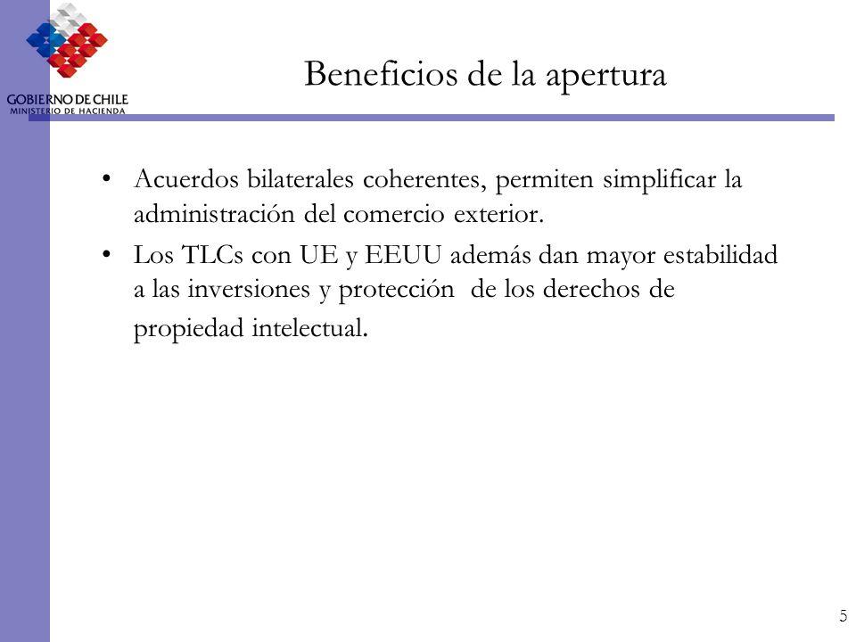 5 Beneficios de la apertura Acuerdos bilaterales coherentes, permiten simplificar la administración del comercio exterior.