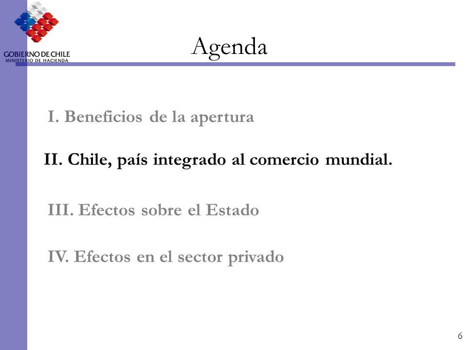 6 Agenda II. Chile, país integrado al comercio mundial.