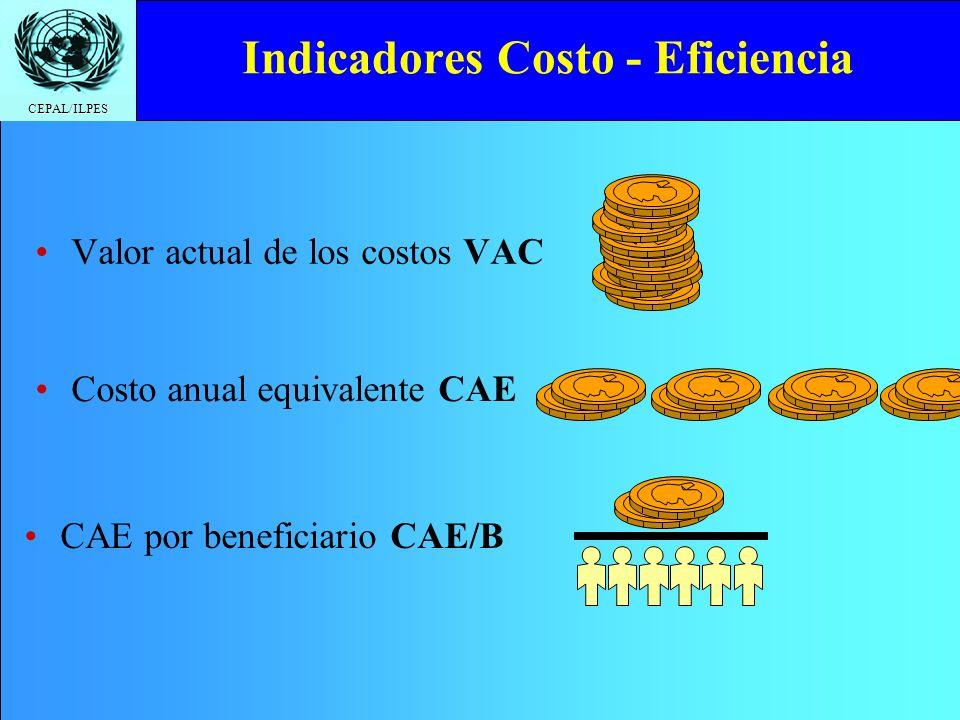 CEPAL/ILPES Indicadores Costo - Eficiencia Valor actual de los costos VAC Costo anual equivalente CAE CAE por beneficiario CAE/B