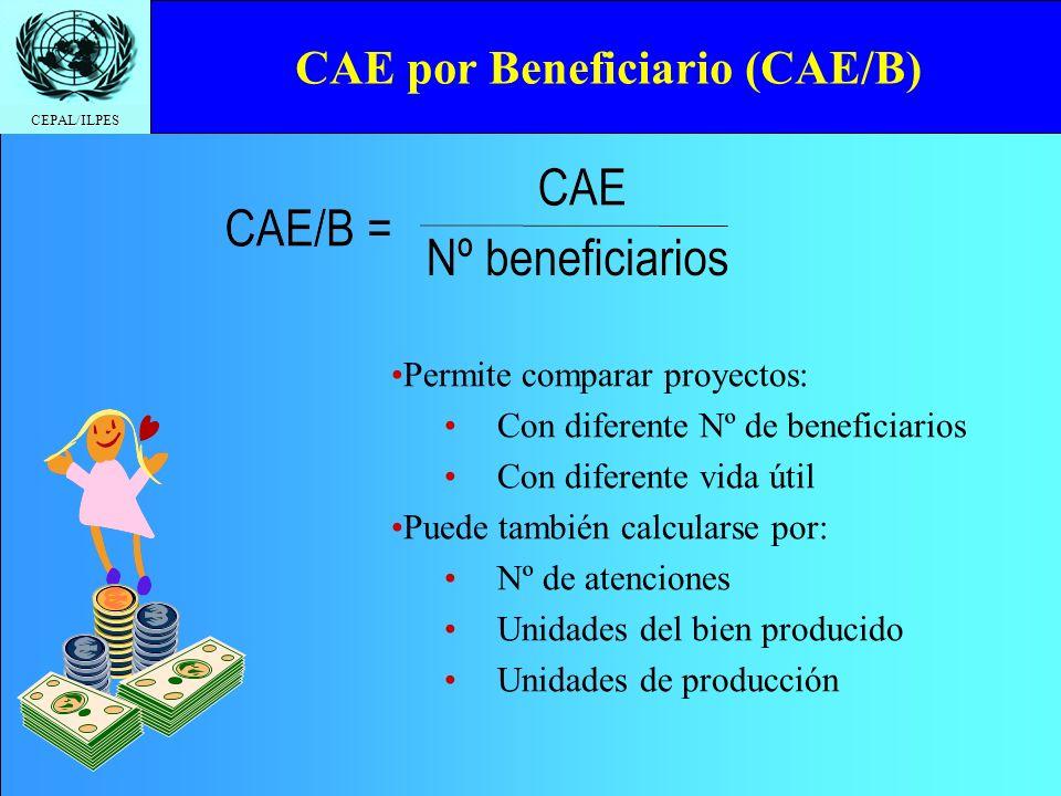 CEPAL/ILPES CAE por Beneficiario (CAE/B) Permite comparar proyectos: Con diferente Nº de beneficiarios Con diferente vida útil Puede también calculars