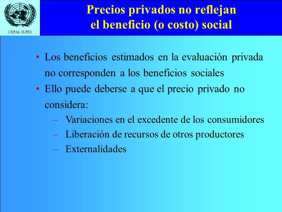 CEPAL/ILPES Precios privados no reflejan el beneficio (o costo) social Los beneficios estimados en la evaluación privada no corresponden a los benefic
