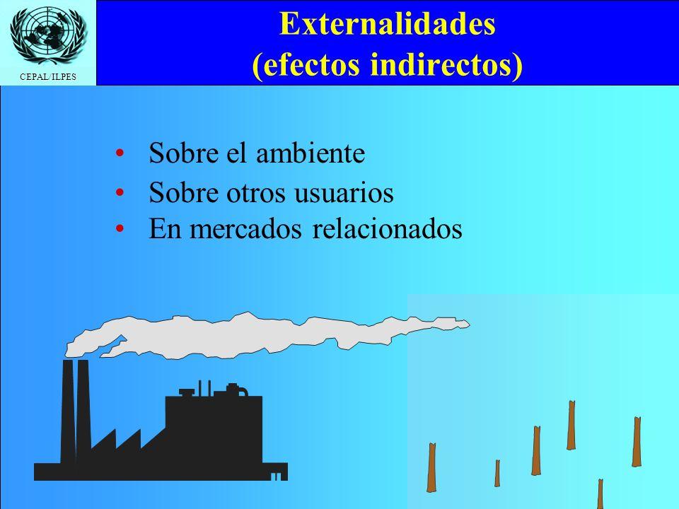 CEPAL/ILPES Externalidades (efectos indirectos) Sobre el ambiente Sobre otros usuarios En mercados relacionados