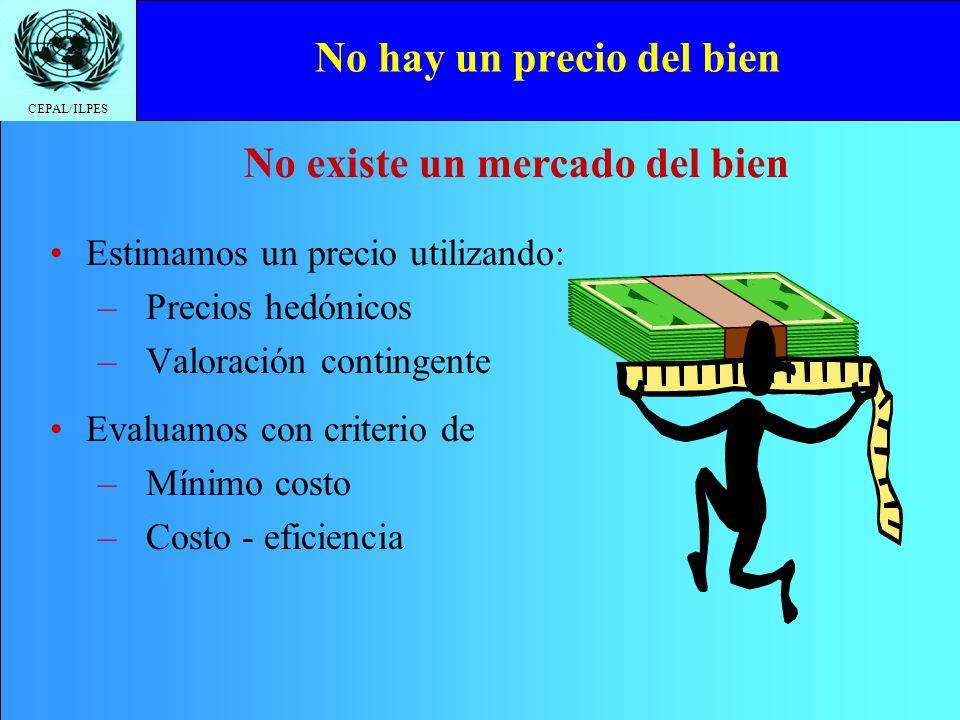 CEPAL/ILPES No hay un precio del bien Estimamos un precio utilizando: –Precios hedónicos –Valoración contingente No existe un mercado del bien Evaluam