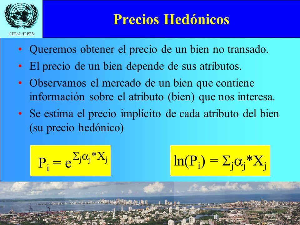 CEPAL/ILPES Precios Hedónicos Ventajas del método –S–Se basa en datos observados (reales) –E–Es de bajo costo Desventajas –R–Requiere un gran volúmen de datos –N–No siempre es posible aislar el impacto de interés –S–Solo refleja valores de uso –E–Evalúa con datos ex-post Ejemplos: El precio de los terrenos y el valor de sus atributosEl precio de los terrenos y el valor de sus atributos, Meloni y Ruiz, 1998 Estimación de un modelo hedónico para conjuntos de viviendas nuevasEstimación de un modelo hedónico para conjuntos de viviendas nuevas, Nuñez y Schovelin, 2002.