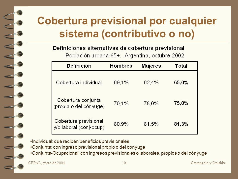 CEPAL, enero de 2004Cetrángolo y Grushka10 Cobertura previsional por cualquier sistema (contributivo o no) Individual: que reciben beneficios previsio