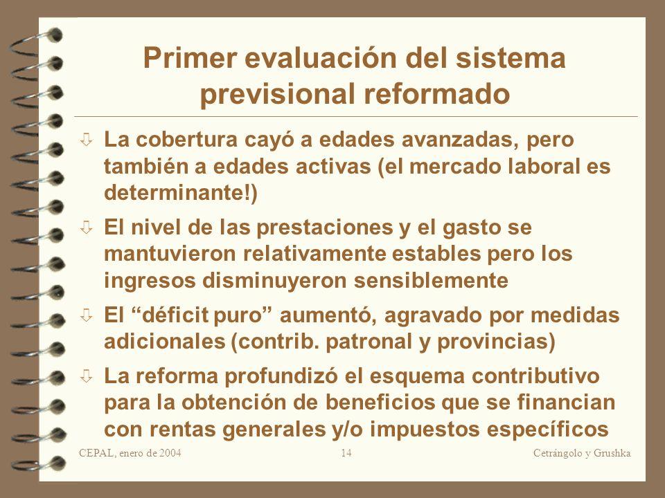 CEPAL, enero de 2004Cetrángolo y Grushka14 Primer evaluación del sistema previsional reformado La cobertura cayó a edades avanzadas, pero también a ed