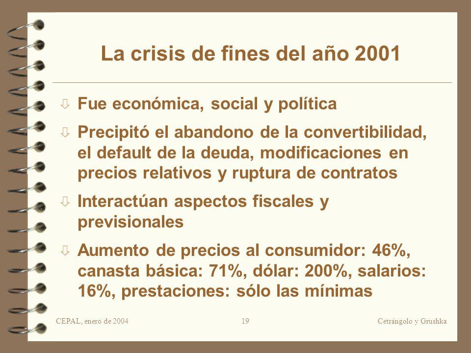 CEPAL, enero de 2004Cetrángolo y Grushka19 La crisis de fines del año 2001 Fue económica, social y política Precipitó el abandono de la convertibilidad, el default de la deuda, modificaciones en precios relativos y ruptura de contratos Interactúan aspectos fiscales y previsionales Aumento de precios al consumidor: 46%, canasta básica: 71%, dólar: 200%, salarios: 16%, prestaciones: sólo las mínimas