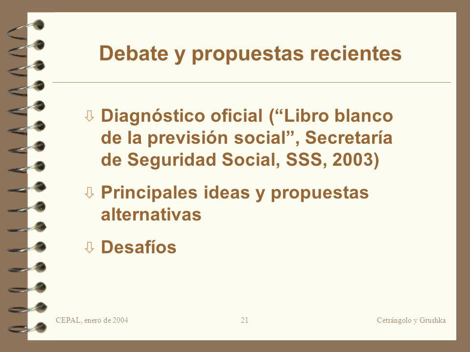 CEPAL, enero de 2004Cetrángolo y Grushka21 Debate y propuestas recientes Diagnóstico oficial (Libro blanco de la previsión social, Secretaría de Seguridad Social, SSS, 2003) Principales ideas y propuestas alternativas Desafíos