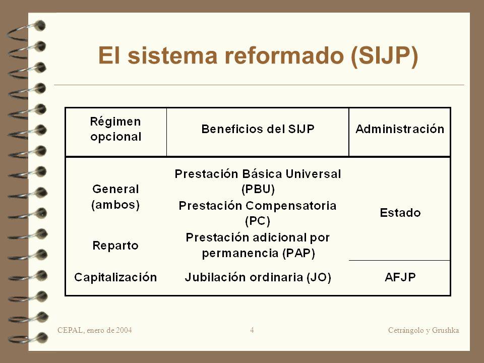 CEPAL, enero de 2004Cetrángolo y Grushka4 El sistema reformado (SIJP)