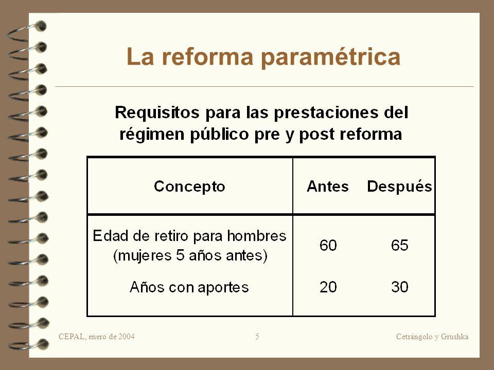 CEPAL, enero de 2004Cetrángolo y Grushka5 La reforma paramétrica