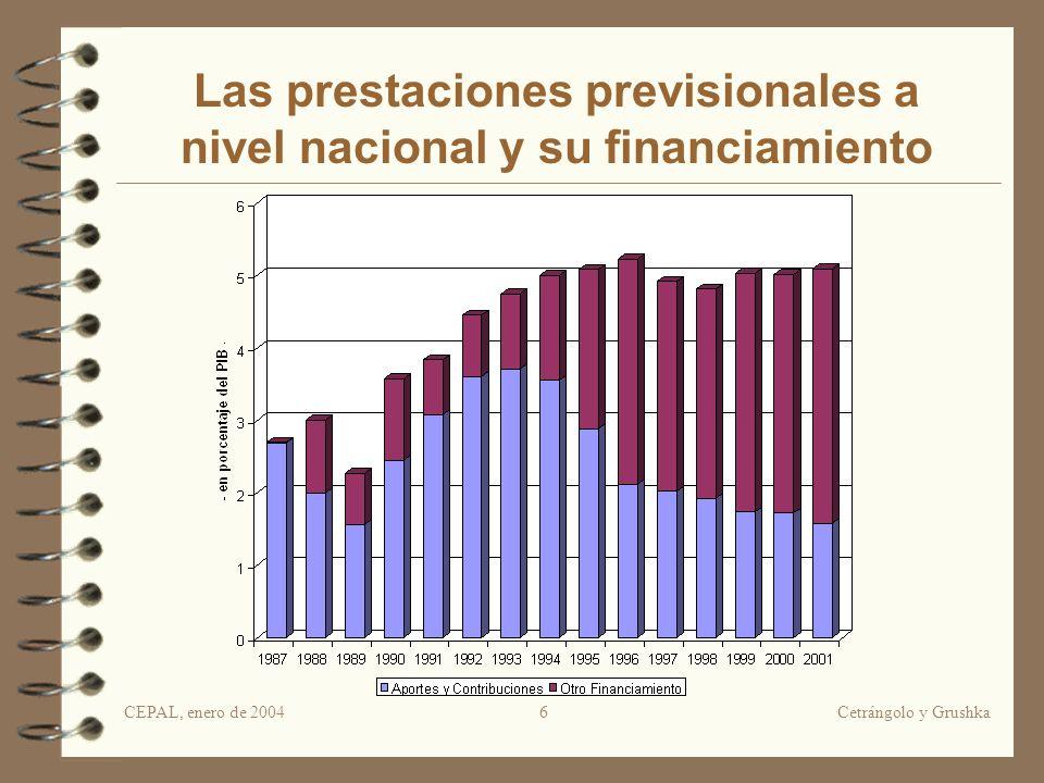 CEPAL, enero de 2004Cetrángolo y Grushka6 Las prestaciones previsionales a nivel nacional y su financiamiento