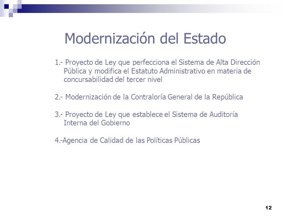 12 Modernización del Estado 1.- Proyecto de Ley que perfecciona el Sistema de Alta Dirección Pública y modifica el Estatuto Administrativo en materia