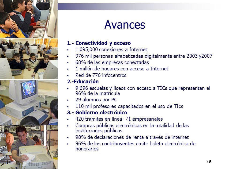 15 Avances 1.- Conectividad y acceso 1.095,000 conexiones a Internet 976 mil personas alfabetizadas digitalmente entre 2003 y2007 68% de las empresas