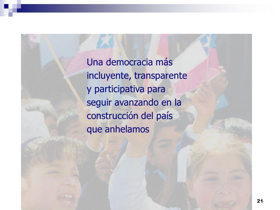 21 Una democracia más incluyente, transparente y participativa para seguir avanzando en la construcción del país que anhelamos
