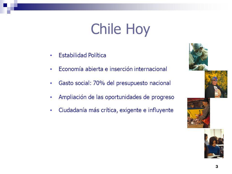 3 Chile Hoy Estabilidad Política Economía abierta e inserción internacional Gasto social: 70% del presupuesto nacional Ampliación de las oportunidades