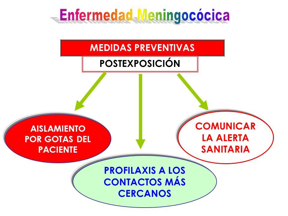 MEDIDAS PREVENTIVAS POSTEXPOSICIÓN AISLAMIENTO POR GOTAS DEL PACIENTE COMUNICAR LA ALERTA SANITARIA PROFILAXIS A LOS CONTACTOS MÁS CERCANOS