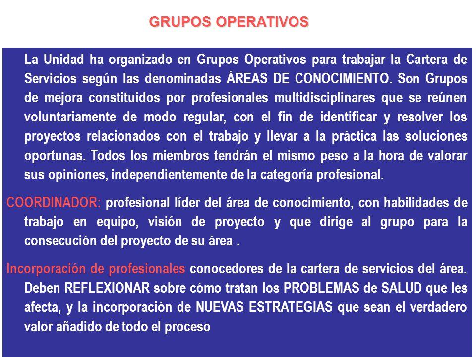 La Unidad ha organizado en Grupos Operativos para trabajar la Cartera de Servicios según las denominadas ÁREAS DE CONOCIMIENTO. Son Grupos de mejora c