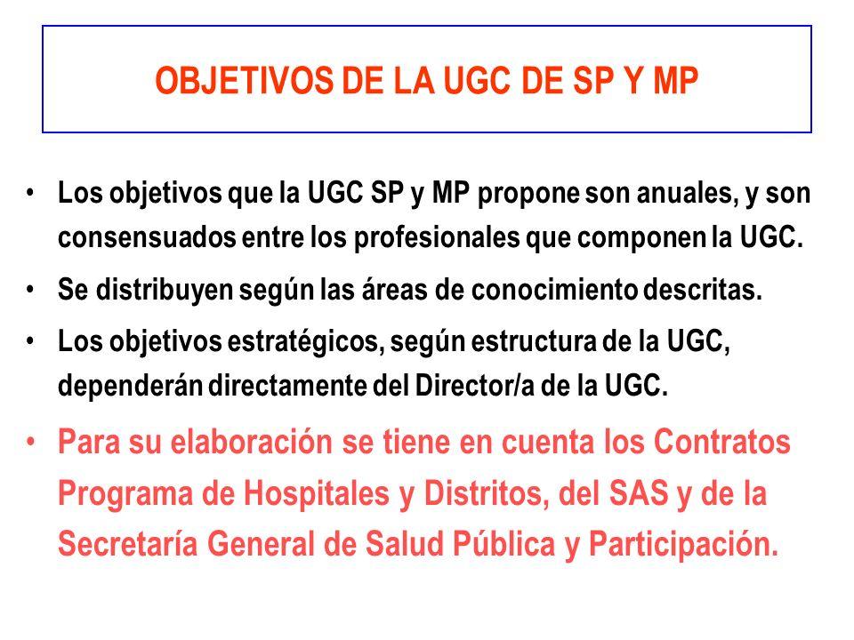 OBJETIVOS DE LA UGC DE SP Y MP Los objetivos que la UGC SP y MP propone son anuales, y son consensuados entre los profesionales que componen la UGC. S