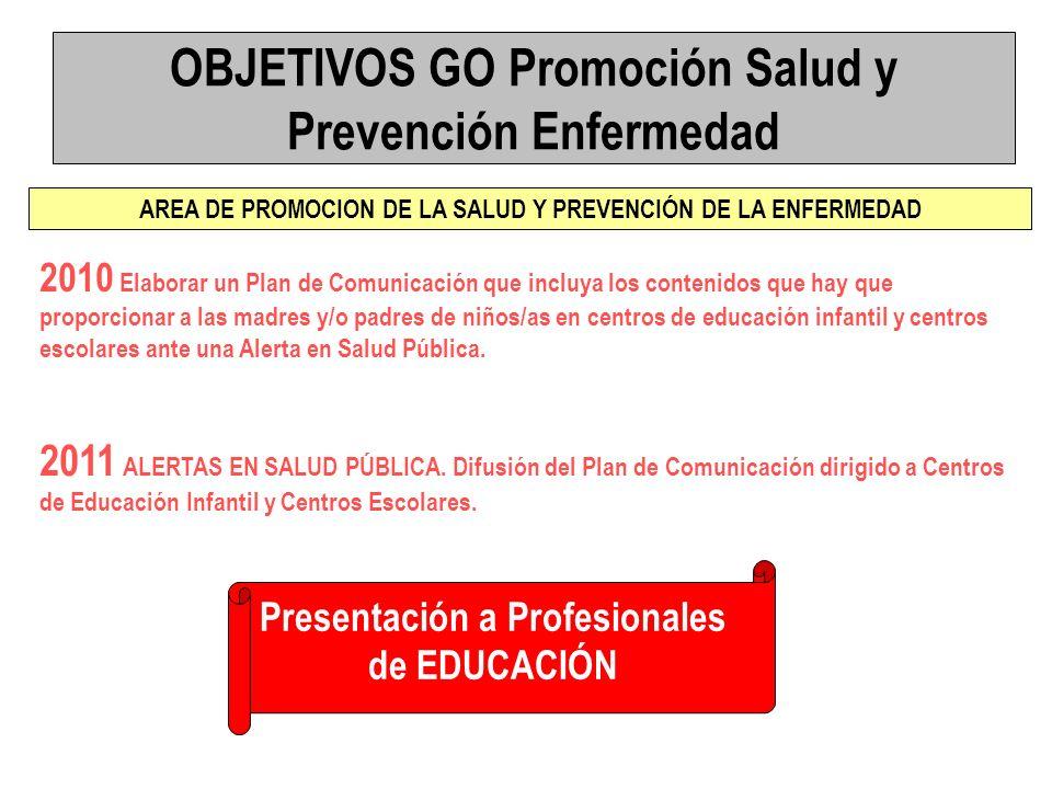 OBJETIVOS GO Promoción Salud y Prevención Enfermedad AREA DE PROMOCION DE LA SALUD Y PREVENCIÓN DE LA ENFERMEDAD 2010 Elaborar un Plan de Comunicación