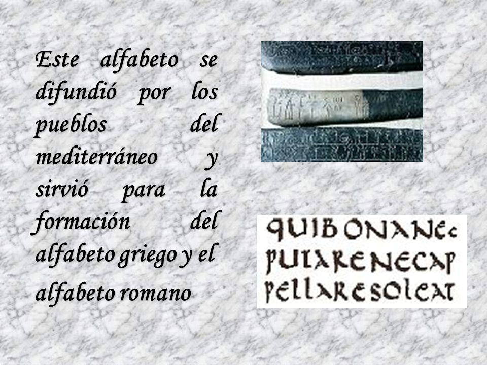 En Biblos, los escribas buscaron la forma de hacer mas sencilla la escritura jeroglífica y establecieron la escritura alfabética, compuesta de 22 sign